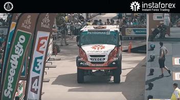 Best moments of Dakar 2016