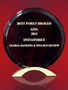 รางวัล Global Banking & Finance Review ปี 2012  - โบรกเกอร์ที่ดีที่สุดแห่งเอเชีย  (The Best Forex Broker in Asia)